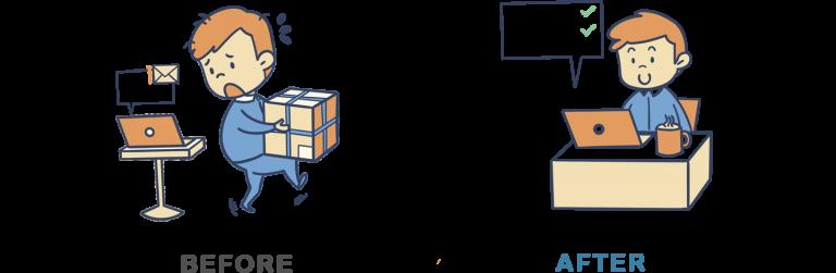 出荷と在庫管理を完全自動化